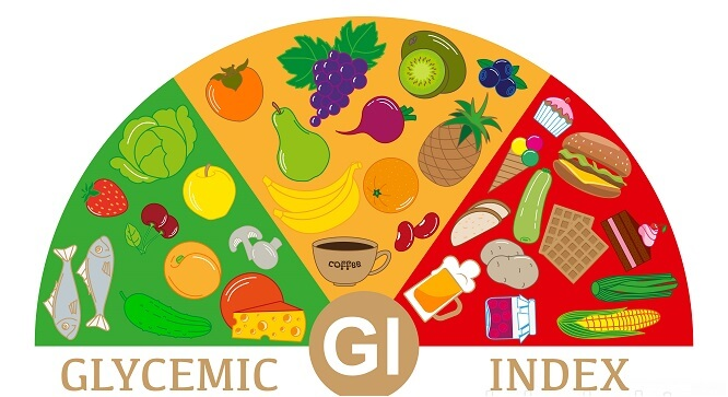 food with different glycemic index