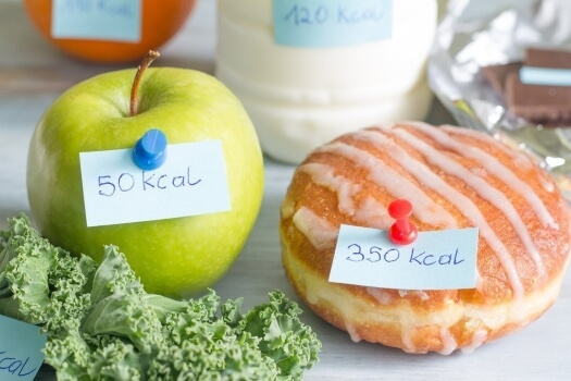 the calculation of calorie content