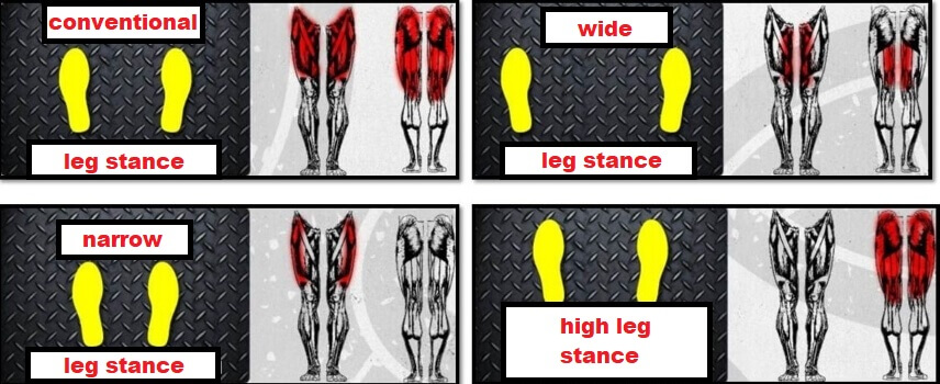 leg stances during leg press